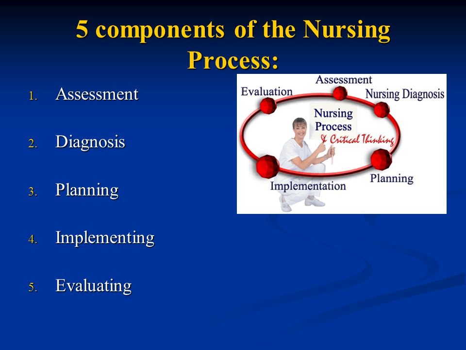 communication nursing 2 Communication is a vital element in nursing in all areas of activity and in all its interventions such as prevention 2 principles of communication.