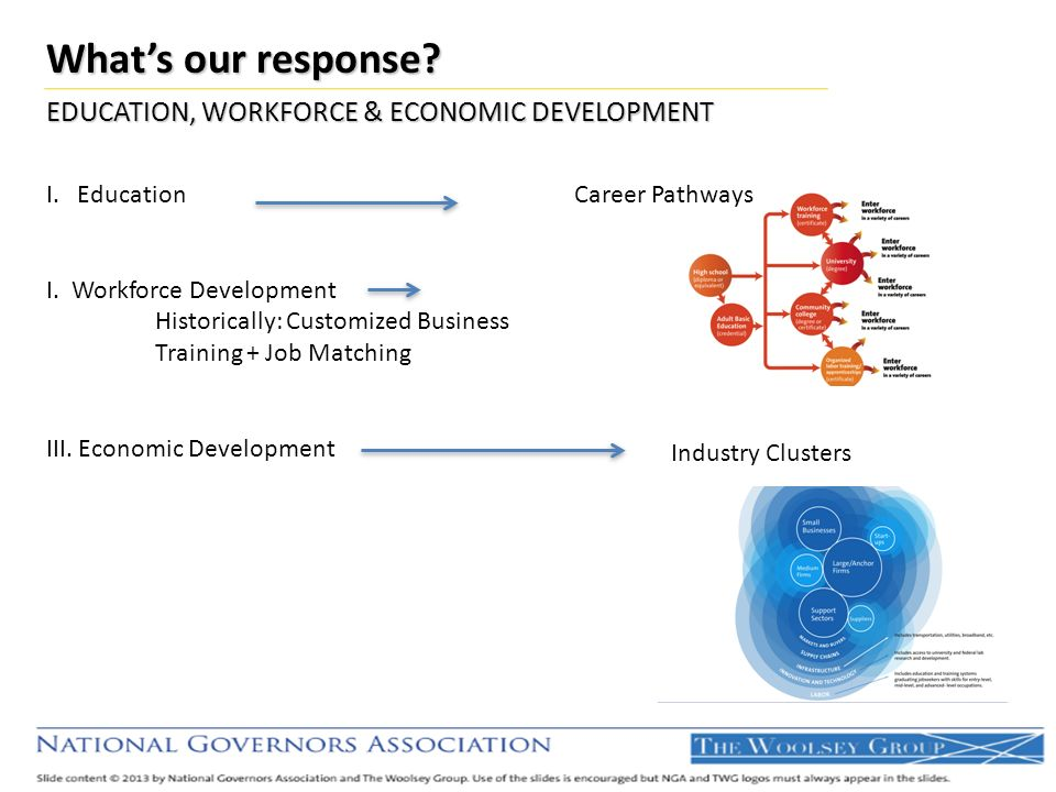 What's our response EDUCATION, WORKFORCE & ECONOMIC DEVELOPMENT