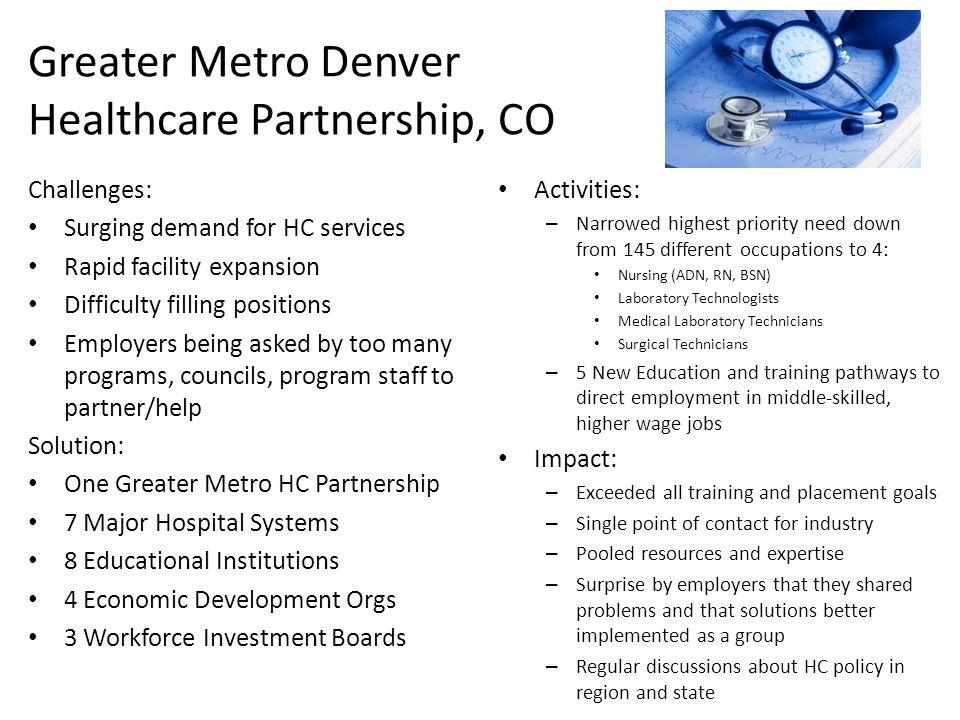 Greater Metro Denver Healthcare Partnership, CO
