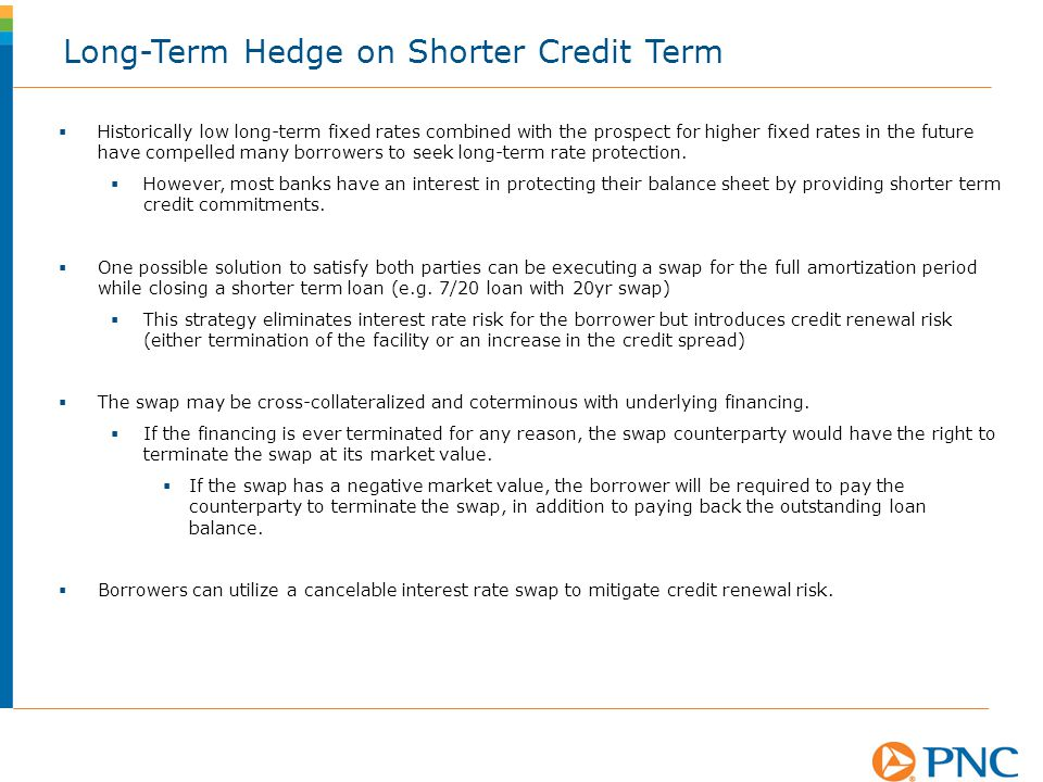Long-Term Hedge on Shorter Credit Term