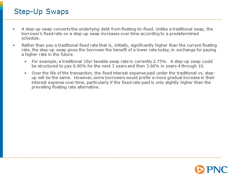 Step-Up Swaps