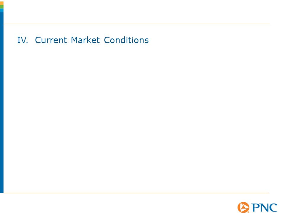 IV. Current Market Conditions