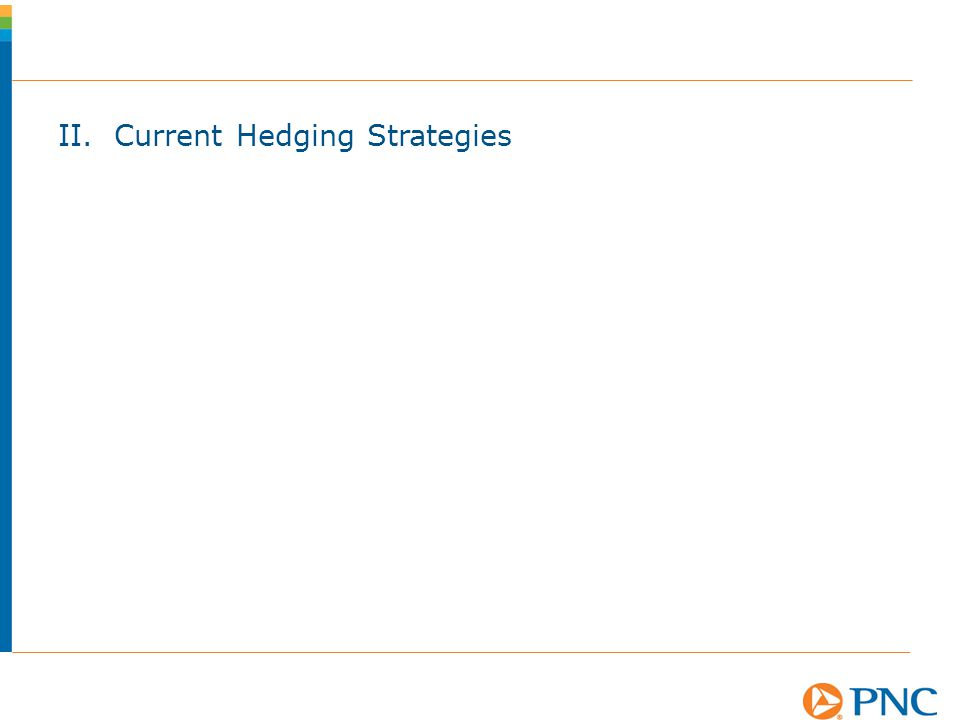 II. Current Hedging Strategies