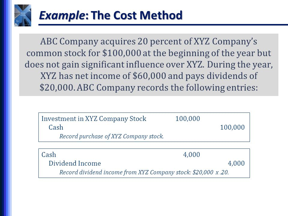 abc cost method Activity based costing (abc) activity based costing is a costing method that has been developed to deal with the perceived weaknesses of traditional absorption costing.