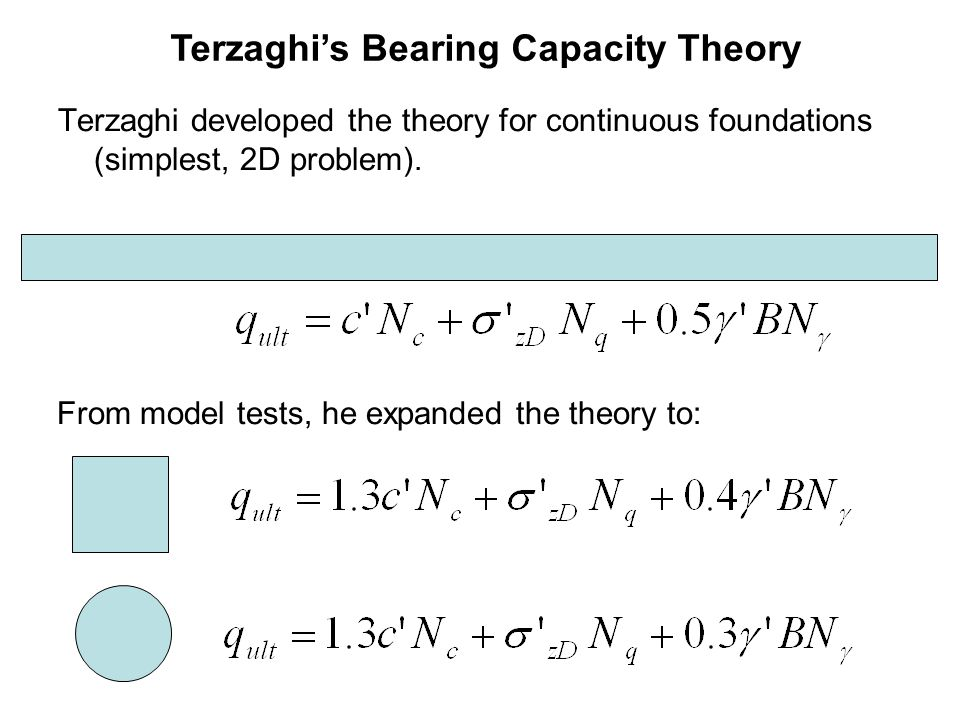 terzaghi s problem From the continuum mechanics perspective, an attempt was made to clarify the role of terzaghi's effective stress in the theoretical analysis of saturated soil subjected to.