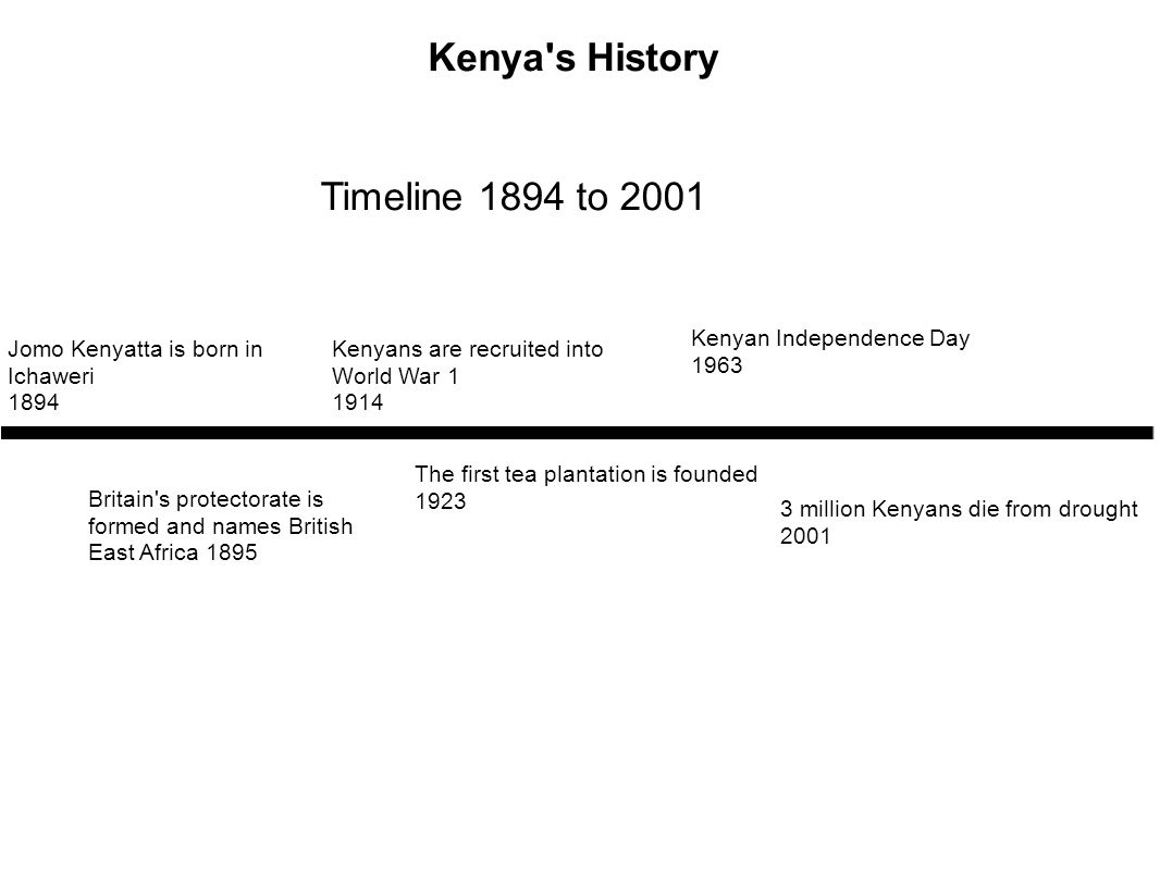 history of kenya History of cotu(k) the central organization of trade unions, cotu (k) is the national trade union center in kenya cotu (k) was founded in 1965 upon dissolution of the kenya federation of labor and the african workers' congress (kfl – awc.
