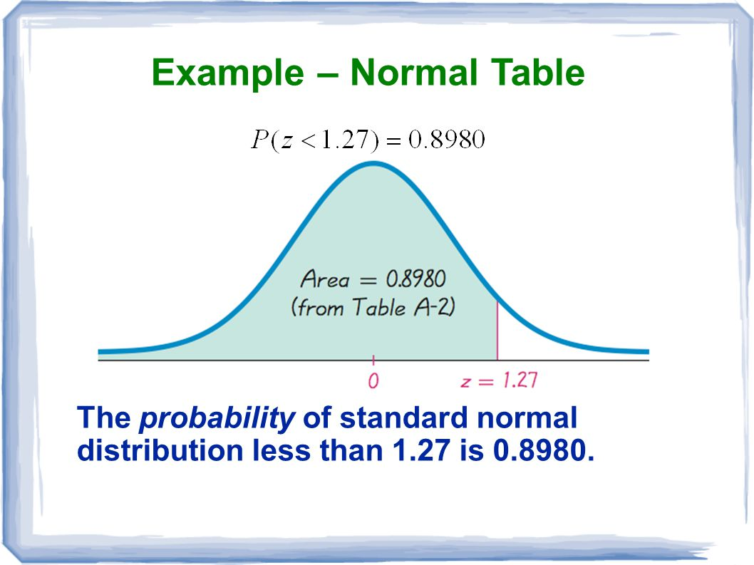 How To Find The Median Suggestions On Constructing A Frequency Distribution  7 Example €� Normal