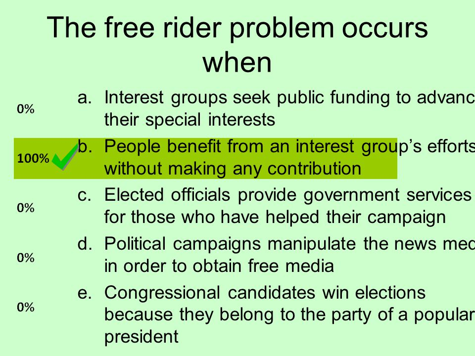 the free rider problem essay