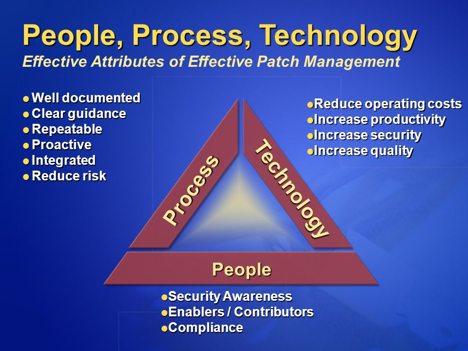 Patch Management Strategy Ppt Video Online Download