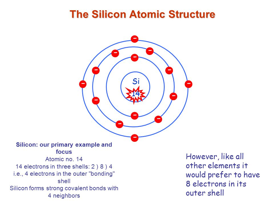 semiconductor materials - ppt download gold silicon phase diagram