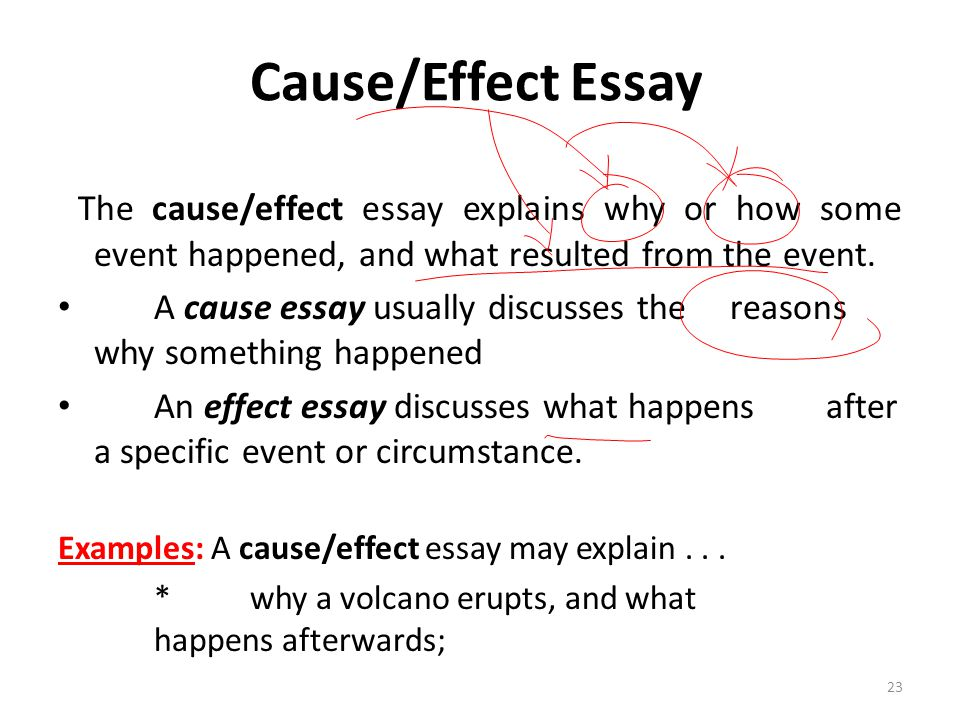 cause/effect essay Tip sheet writing cause and effect papers cause and effect papers use analysis to examine the reasons for and the outcomes.
