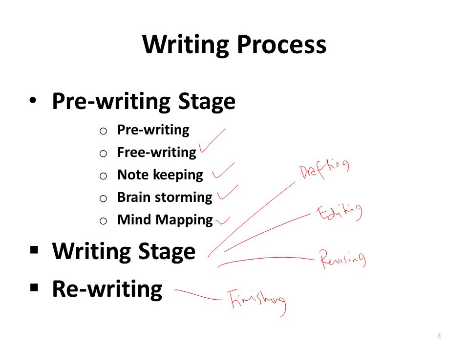 lecture essay writing ppt video online  4 writing process