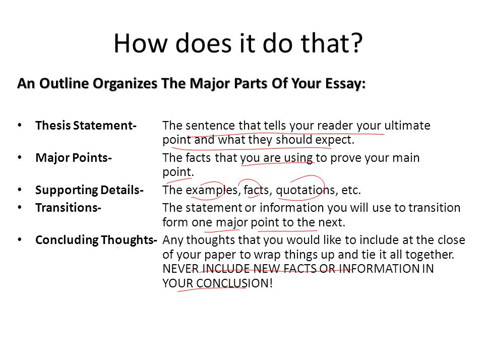 what are the three major parts of an essay The principles for literature review and essays of all types follow good structure for the parts of a research paper consists of three distinct parts.