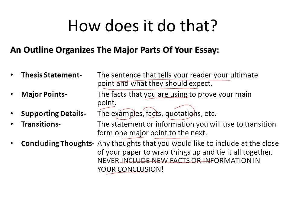 parts of a essay