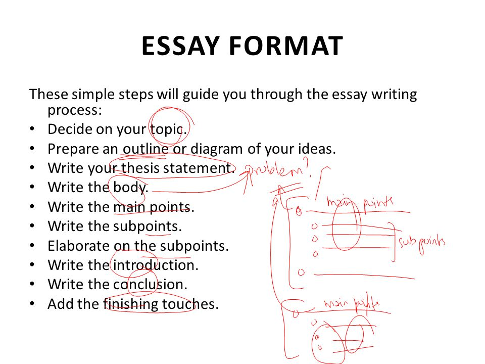 A Literary Essay  My Mother Essay also How To Write A Scientific Essay How To Write A Process Essay Thesis  Find Your Essays Essays On Air Pollution