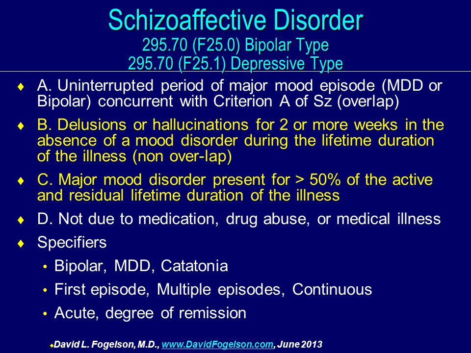 What is new in DSM-5 for Schizophrenia Spectrum & other Psychotic Disorders; Bipolar & Related ...