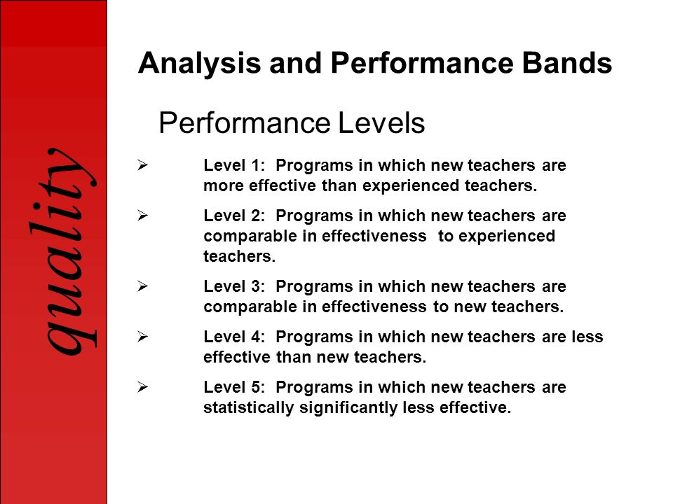 Analysis and Performance Bands