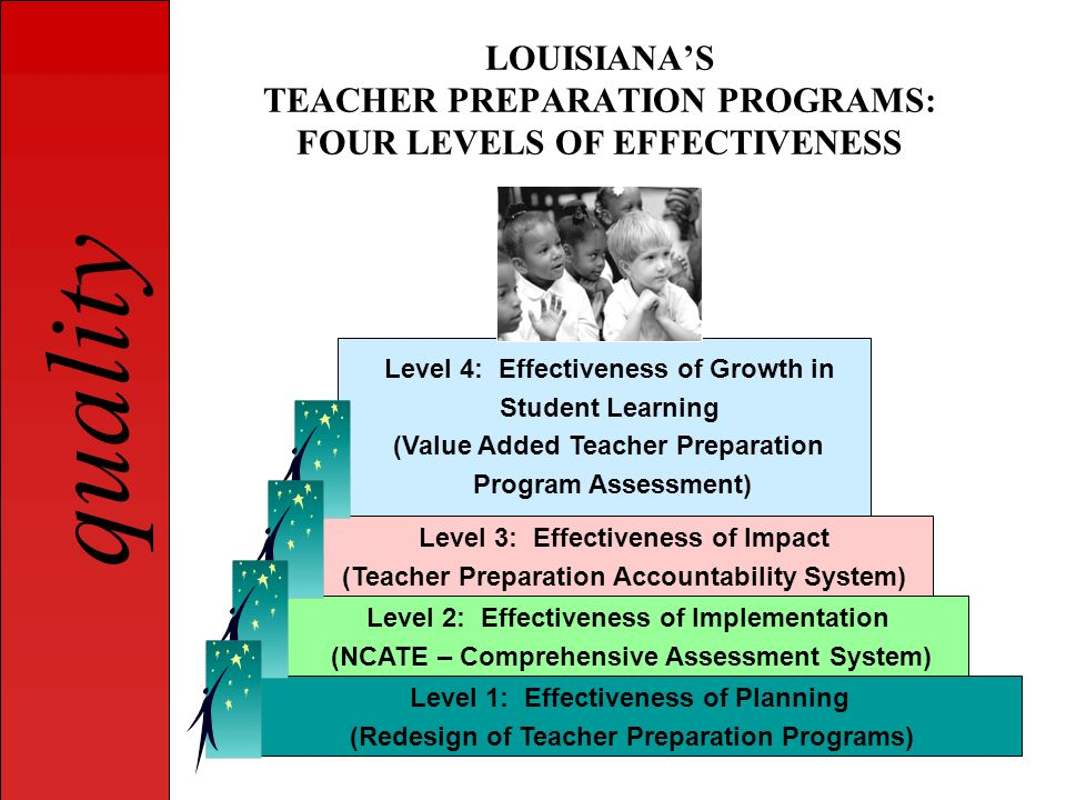 LOUISIANA'S TEACHER PREPARATION PROGRAMS: FOUR LEVELS OF EFFECTIVENESS