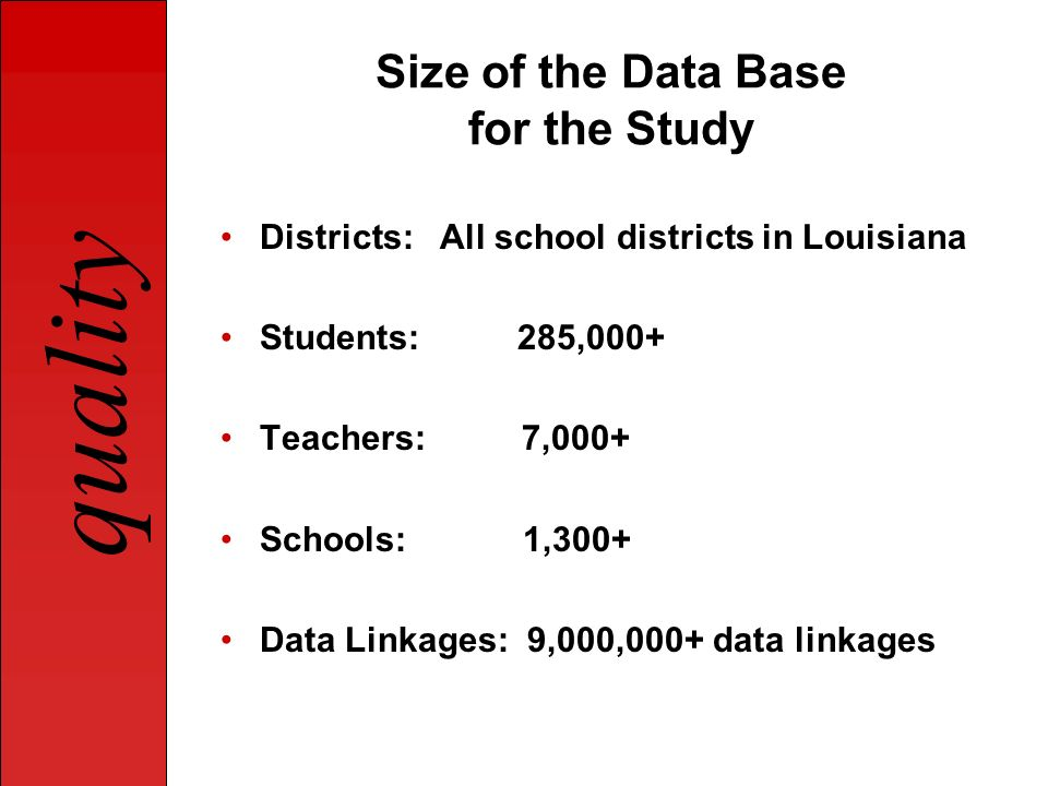 Size of the Data Base for the Study