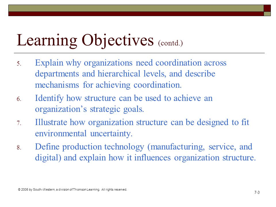 Learning Objectives (contd.)