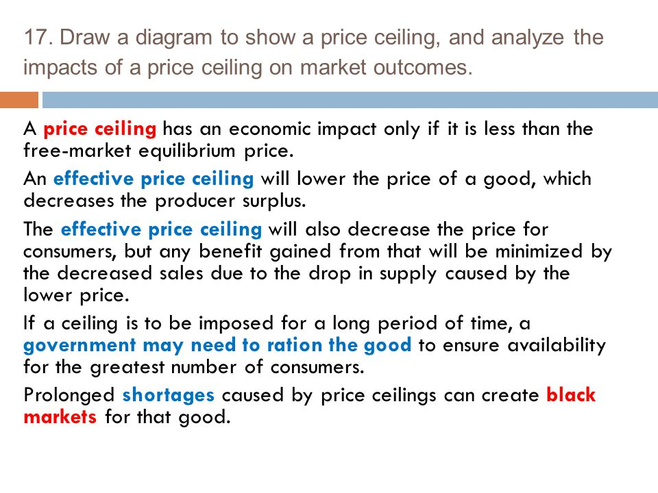 Price Ceiling Example Problem Deccovoiceoverservices