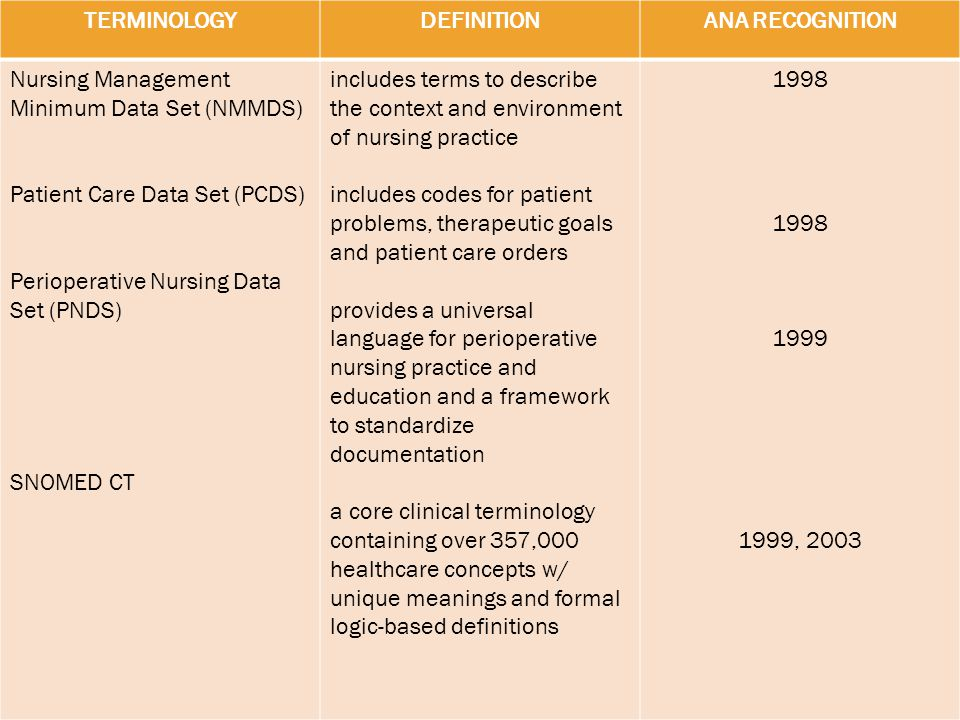 nursing terms and definitions pdf