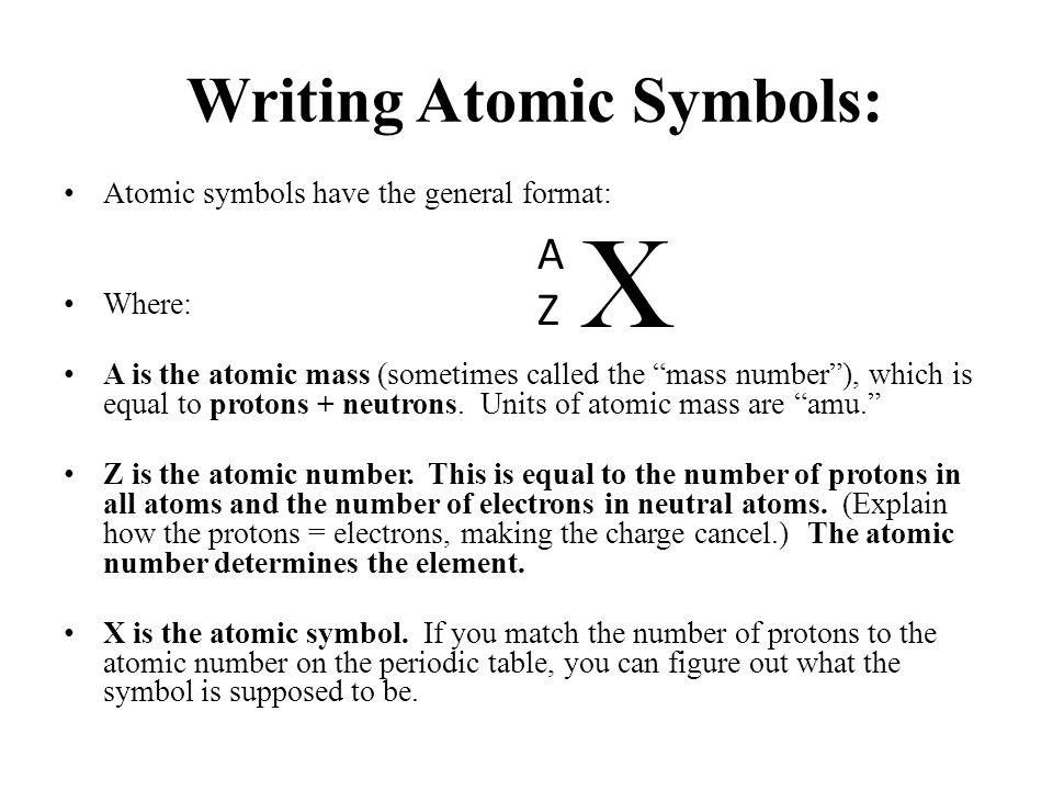 how to write atomic symbol