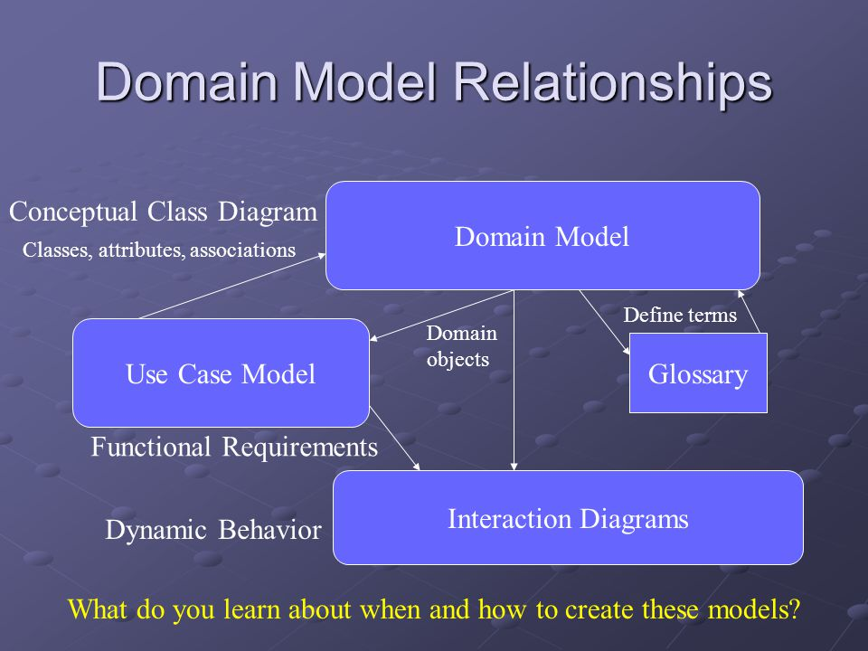 how to create a domain model