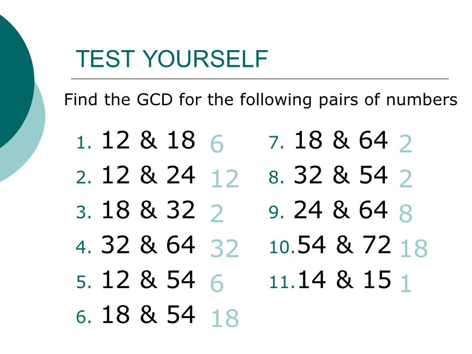 TEST YOURSELF Find the GCD for the following pairs of numbers. 12 & 18. 12 & 24. 18 & 32. 32 & 64.