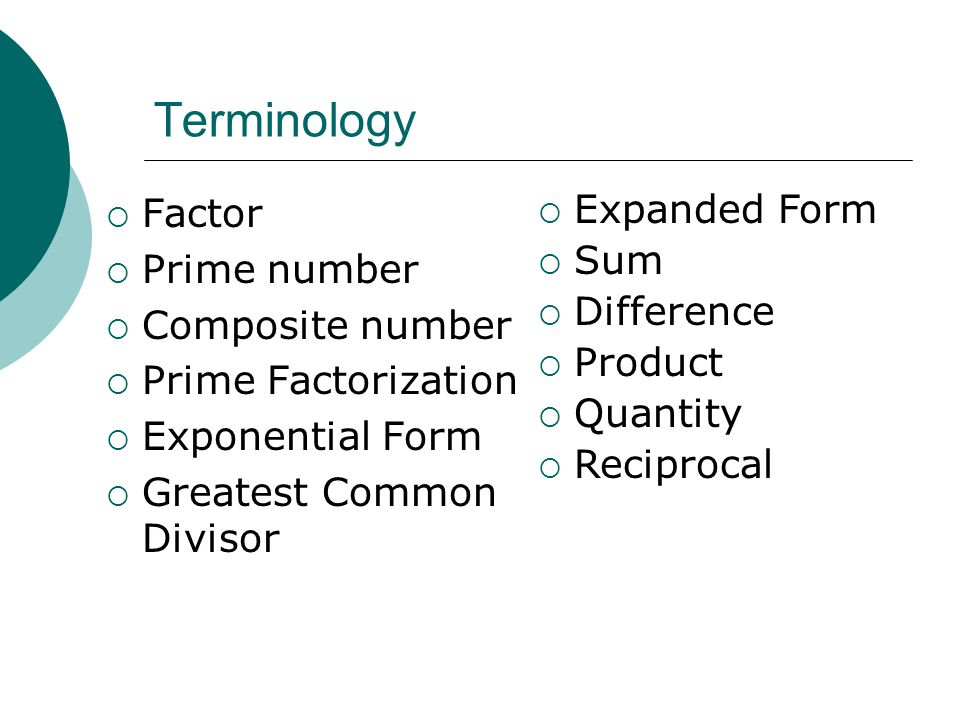 Terminology Factor Prime number Composite number Prime Factorization