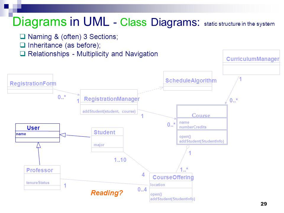 Ppt uml class diagrams powerpoint presentation free mandegarfo ppt uml class diagrams powerpoint presentation free ccuart Images