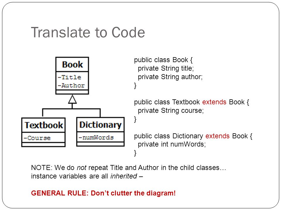 Translate to Code public class Book { private String title;