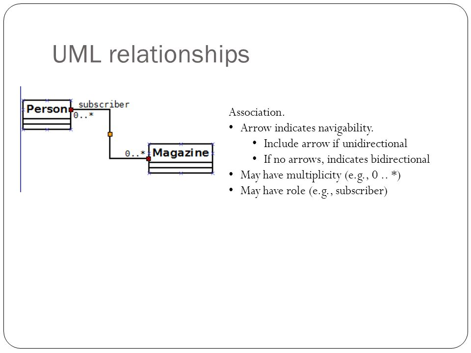 UML relationships Association. Arrow indicates navigability.