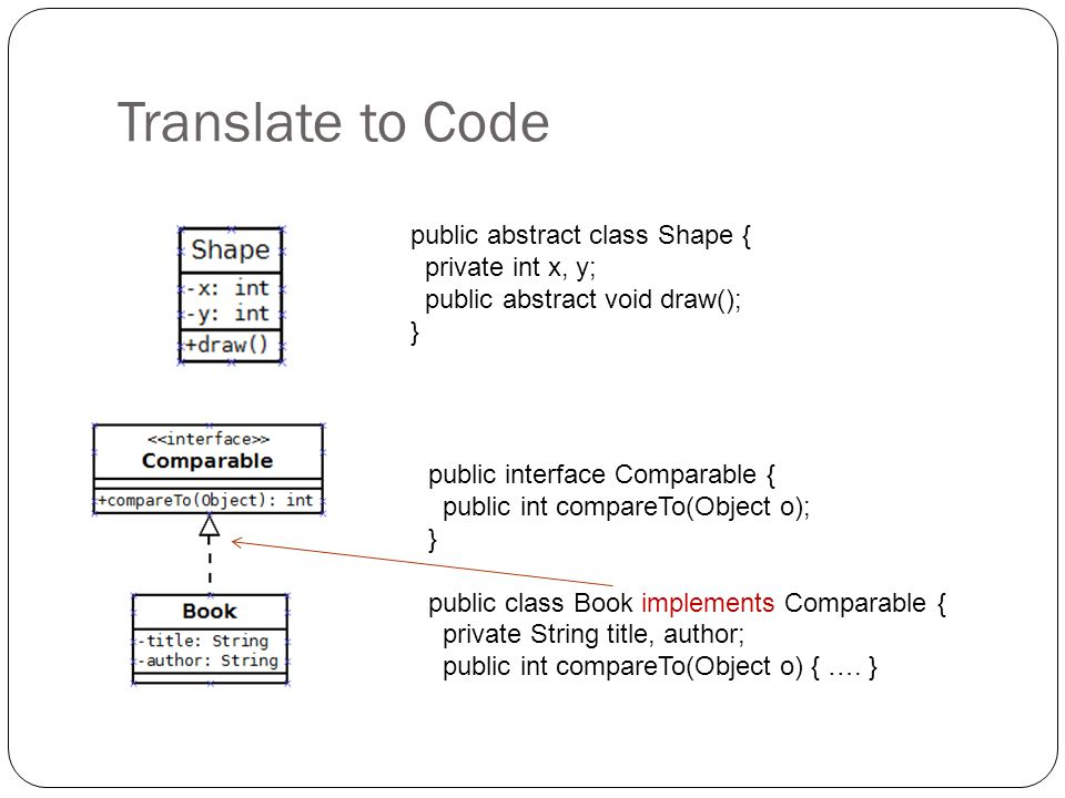 Translate to Code public abstract class Shape { private int x, y;