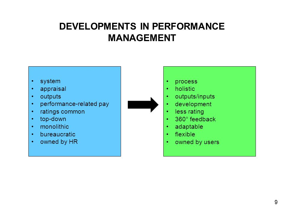 the value of performance related pay Options inherent in the design, implementation, and operation of an effective pay for performance system for a summary of the primary questions that agencies should ask themselves and a sample of the possible answers,  value the pay or recognition that the organization offers in return for high performance understand what is.