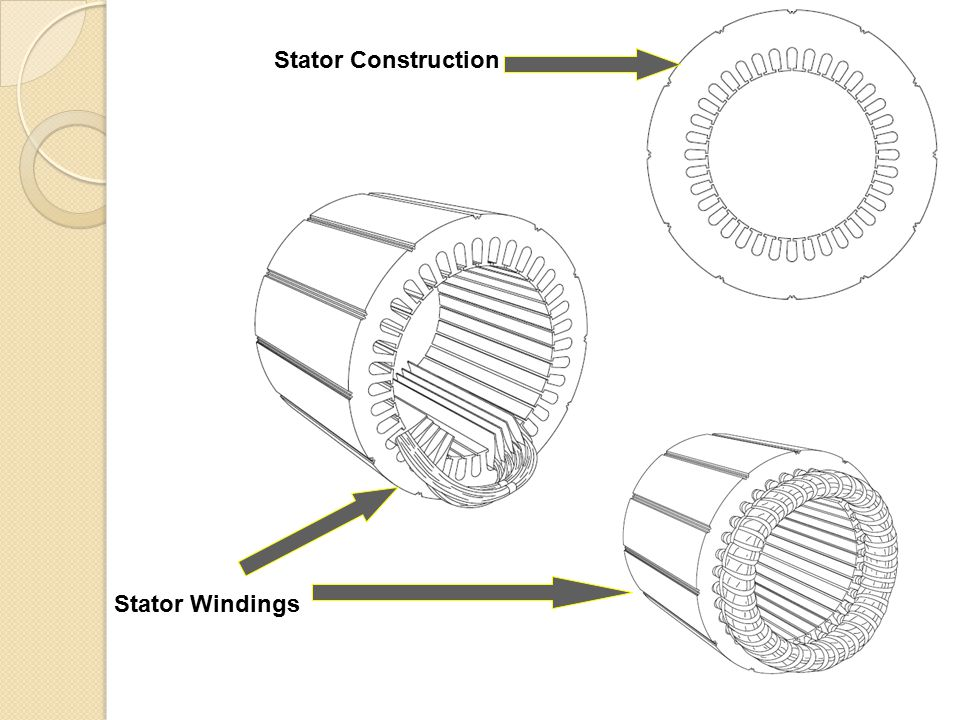 Stator Construction Stator Windings