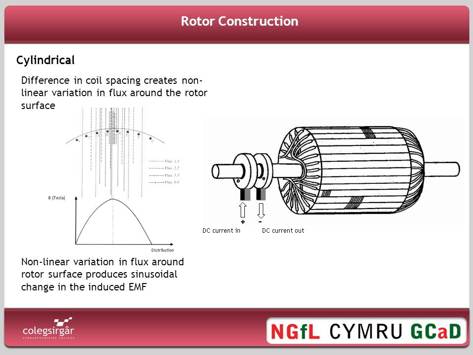 Rotor Construction Cylindrical