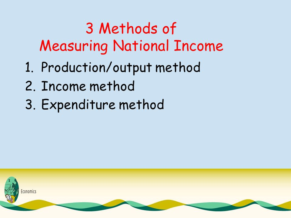 the methods of measuring productivity 255 define terms of productivity 226 & 257 calculate productivity  harvest  method - measure biomass change over time and express as.