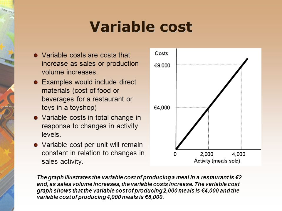 variable and meal price Practice questions and answers from lesson kate can sell catered meals is $21 per meal he is covering his variable cost (the price is above the.