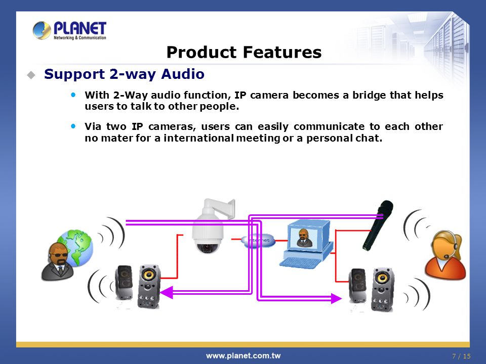Product Features Support 2-way Audio