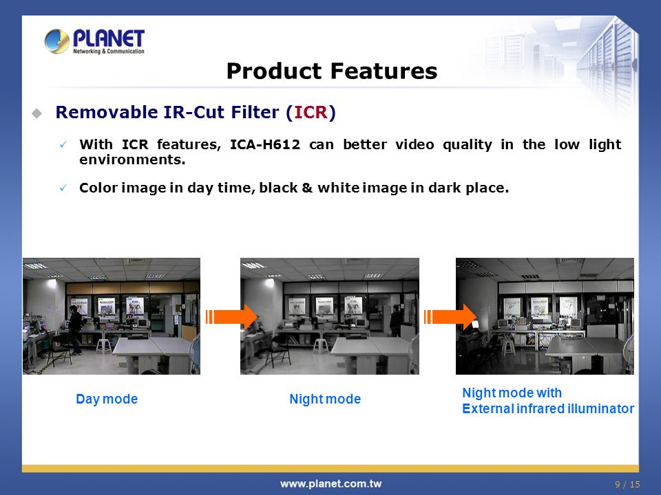 Product Features Removable IR-Cut Filter (ICR)
