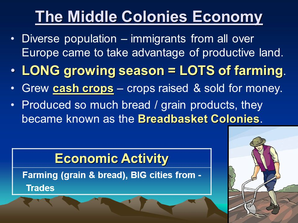 middle colonies economics The middle colonies were also known as the bread basket of the thirteen colonies because of their large grain export it was also the mid-atlantic colonies that expanded into other areas of commerce before the other colonies at the time.