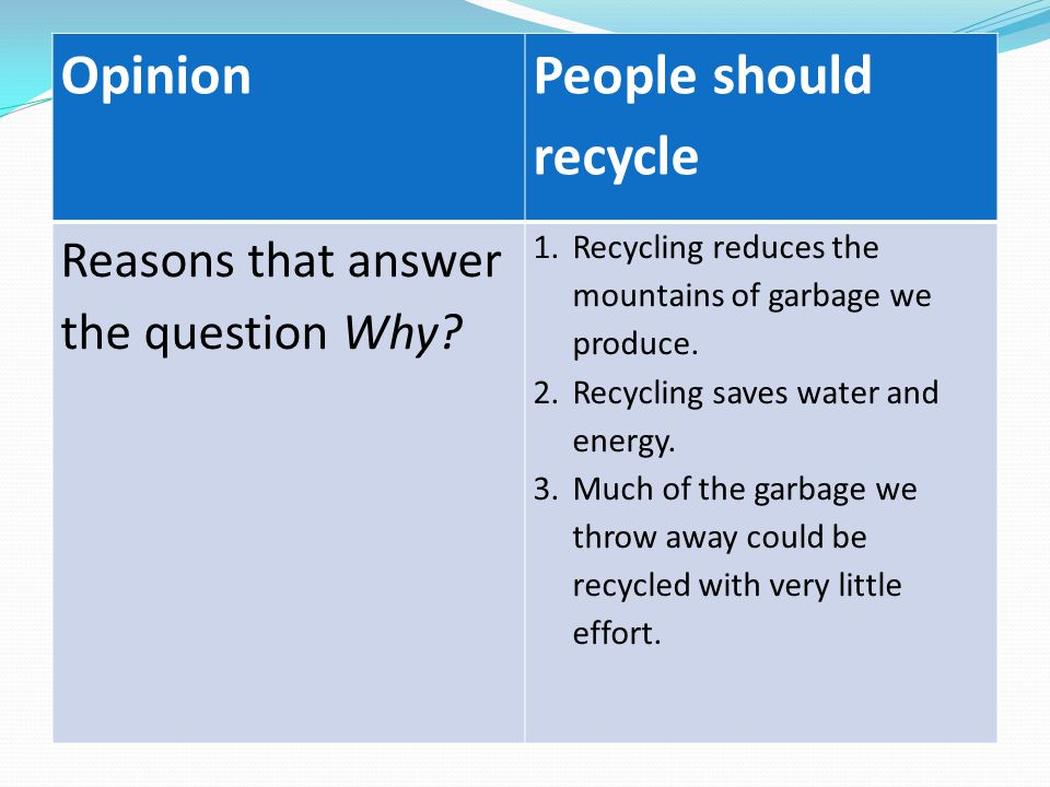 why people should recycle essay People need to understand the importance of recycling and the benefits of it and how it can help.