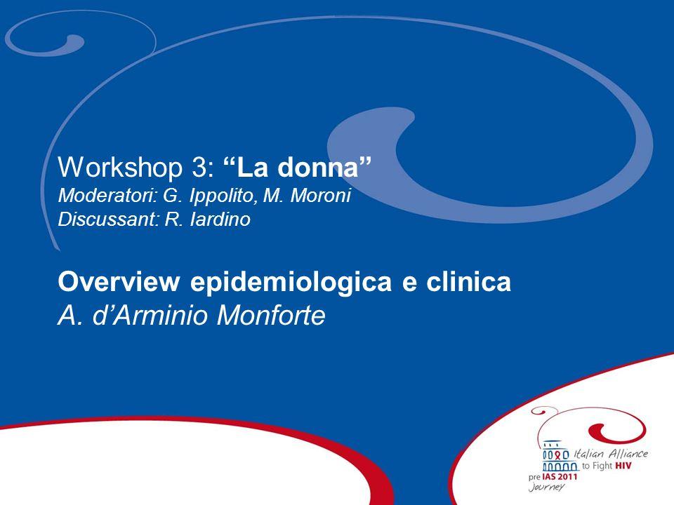 Overview epidemiologica e clinica A. d'Arminio Monforte