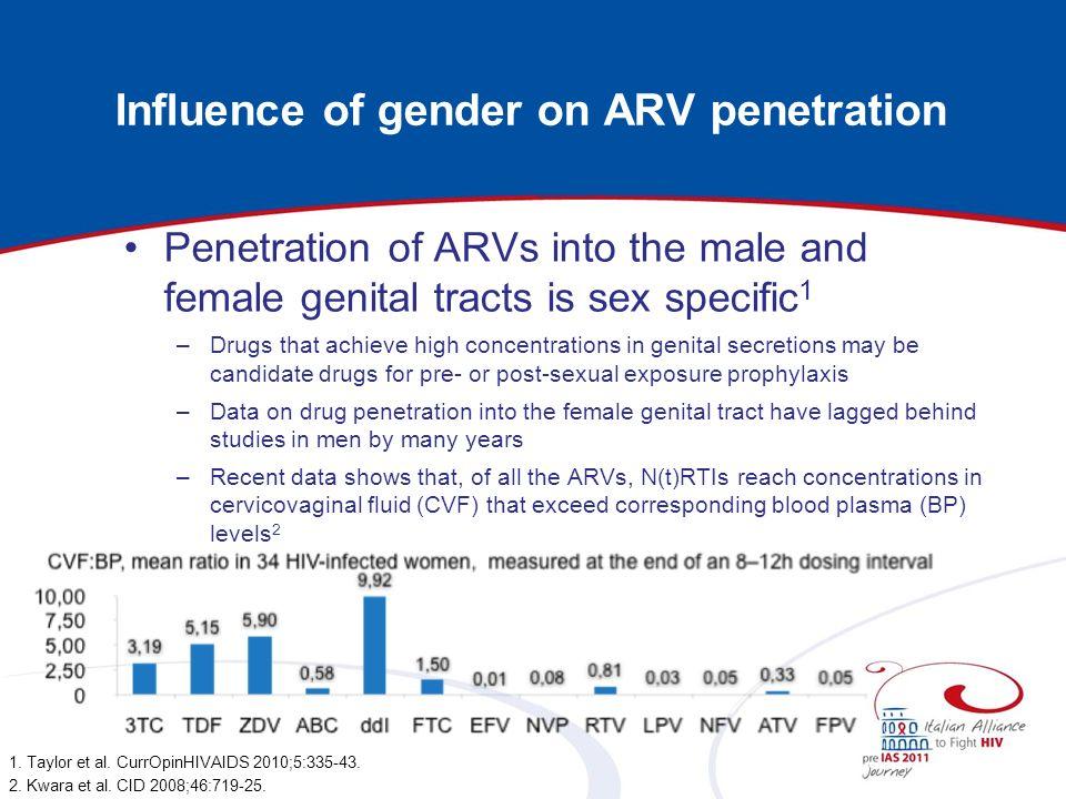Influence of gender on ARV penetration