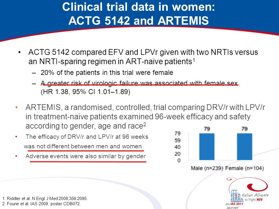 Clinical trial data in women: ACTG 5142 and ARTEMIS
