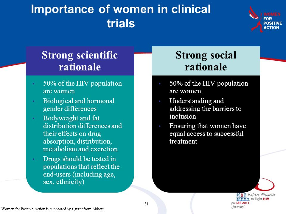 Importance of women in clinical trials