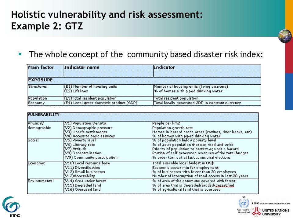 Download risk assessment template 2620069 - cartuning-blog.info