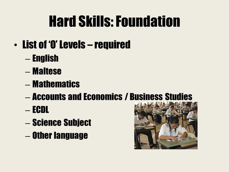 hard skills examples list