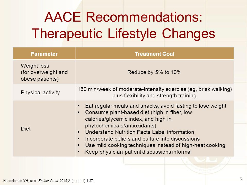 Glycemic Management of Type 2 Diabetes - ppt download
